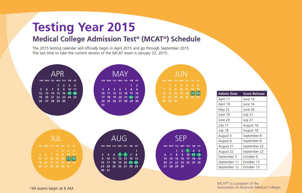 MCAT Test Dates 2015 | Download the 2015 MCAT Exam Schedule at Doctor ...